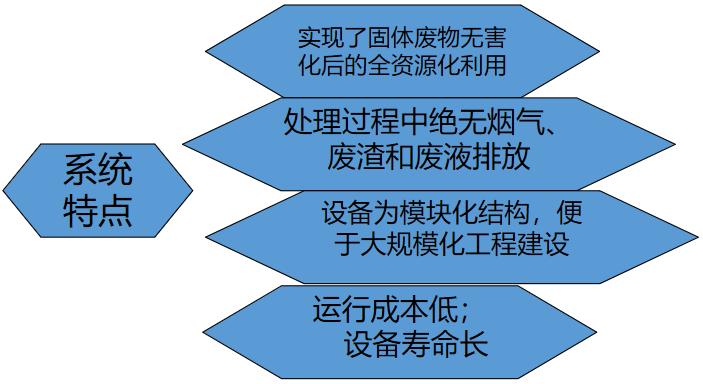 化 陳腐 時代遅れで通常販売できない商品は棚卸評価損を計上できる!